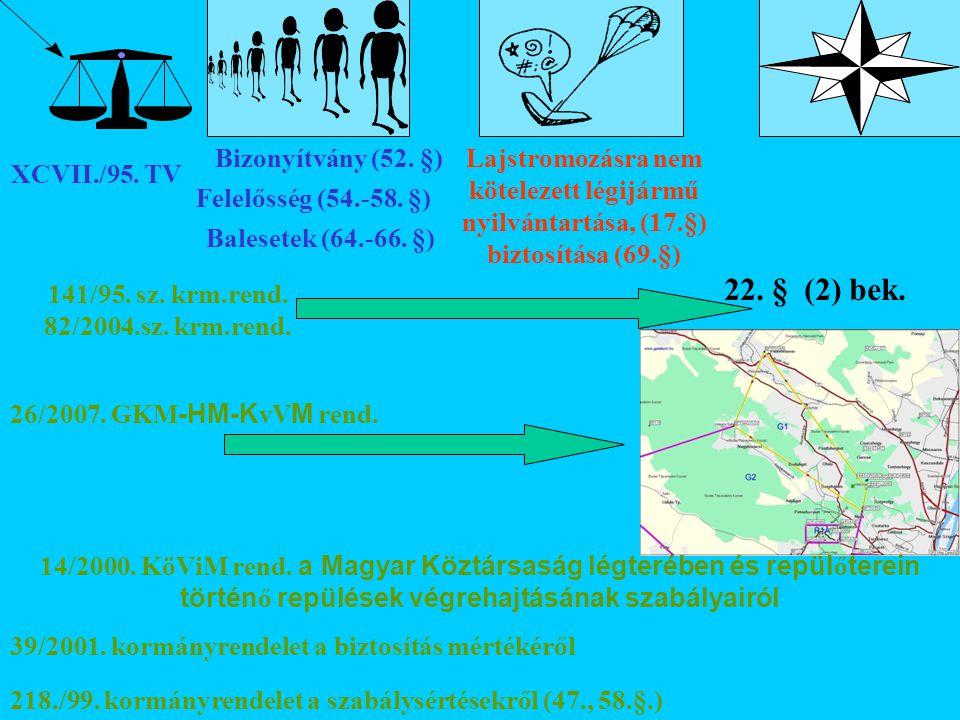 XCVII./95. TV Bizonyítvány (52. §) Felelősség (54.-58. §) Balesetek (64.-66. § ) Lajstromozásra nem kötelezett légijármű nyilvántartása, (17.§) biztos