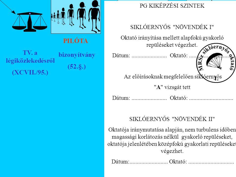 PILÓTALÉGIJÁRMŰLÉGTÉR TV. a légiközlekedésről (XCVII./95.) bizonyítvány (52.§.) PG KIKÉPZÉSI SZINTEK SIKLÓERNYŐS