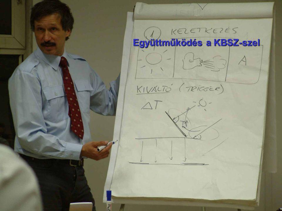 Együttműködés a KBSZ-szel Együttműködés a KBSZ-szel