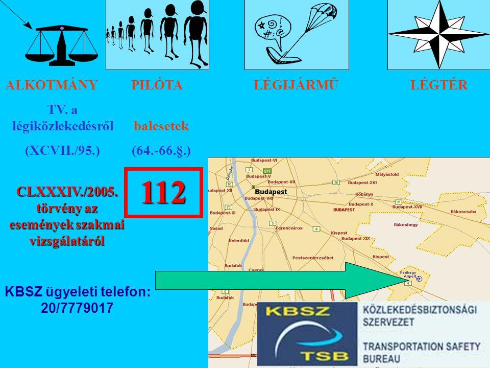 ALKOTMÁNYPILÓTALÉGIJÁRMŰLÉGTÉR TV. a légiközlekedésről (XCVII./95.) balesetek (64.-66.§.) 112 CLXXXIV./2005. törvény az események szakmai vizsgálatáró