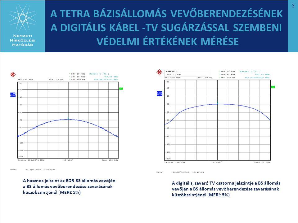 3 A hasznos jelszint az EDR BS állomás vevőjén a BS állomás vevőberendezése zavarásának küszöbszintjénél (MER≥ 5%) A digitális, zavaró TV csatorna jelszintje a BS állomás vevőjén a BS állomás vevőberendezése zavarásának küszöbszintjénél (MER≥ 5%) A TETRA BÁZISÁLLOMÁS VEVŐBERENDEZÉSÉNEK A DIGITÁLIS KÁBEL -TV SUGÁRZÁSSAL SZEMBENI VÉDELMI ÉRTÉKÉNEK MÉRÉSE