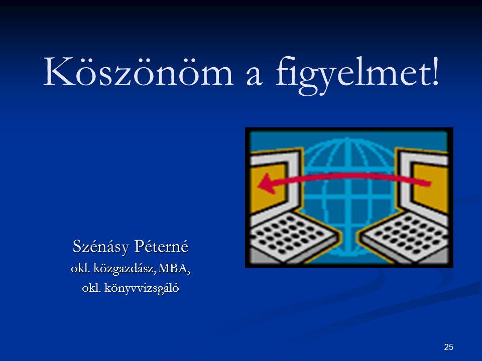 25 Köszönöm a figyelmet! Szénásy Péterné okl. közgazdász, MBA, okl. könyvvizsgáló