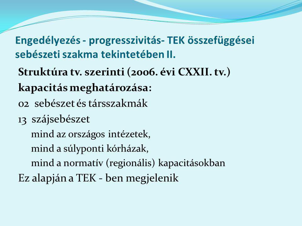 Engedélyezés - progresszivitás- TEK összefüggései sebészeti szakma tekintetében II.