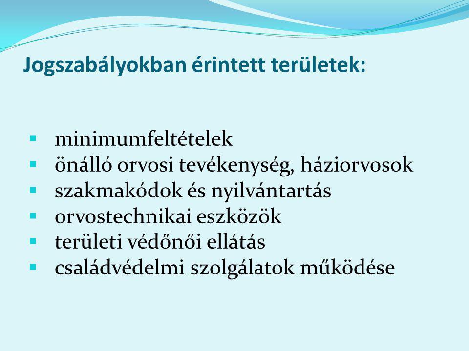 Jogszabályokban érintett területek:  minimumfeltételek  önálló orvosi tevékenység, háziorvosok  szakmakódok és nyilvántartás  orvostechnikai eszközök  területi védőnői ellátás  családvédelmi szolgálatok működése