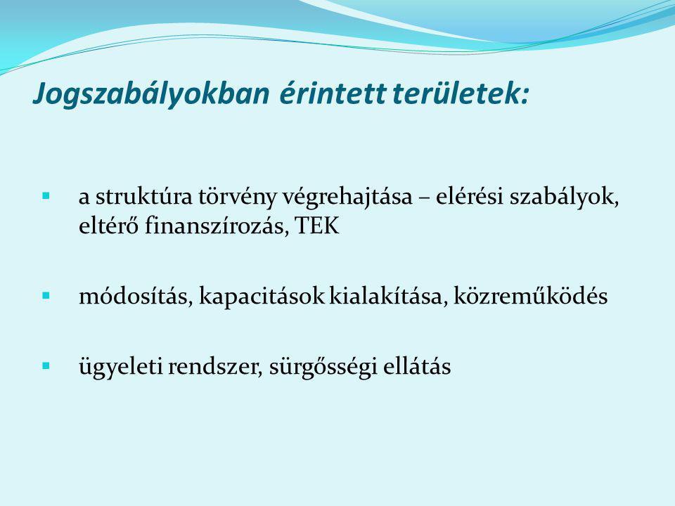A területi ellátási kötelezettség szabályai III.