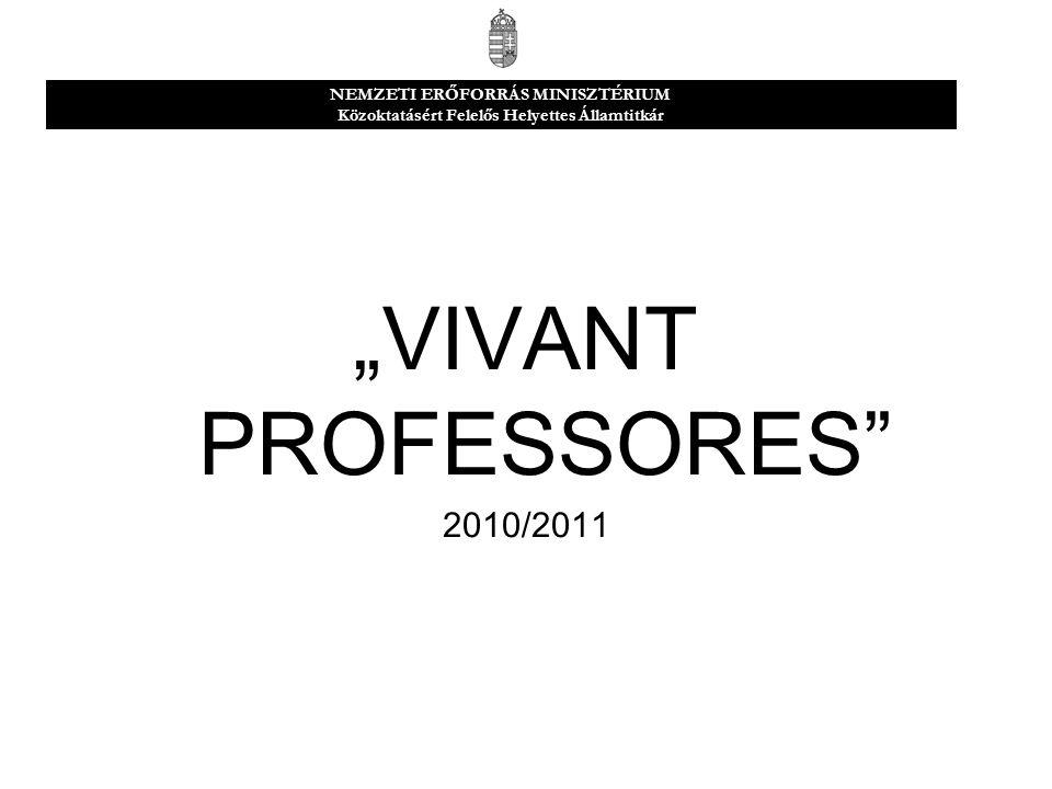 """""""VIVANT PROFESSORES 2010/2011 NEMZETI ERŐFORRÁS MINISZTÉRIUM Közoktatásért Felelős Helyettes Államtitkár"""