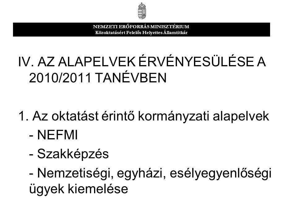 2.A Közoktatási Törvény módosításai a) 2010 LXXI.