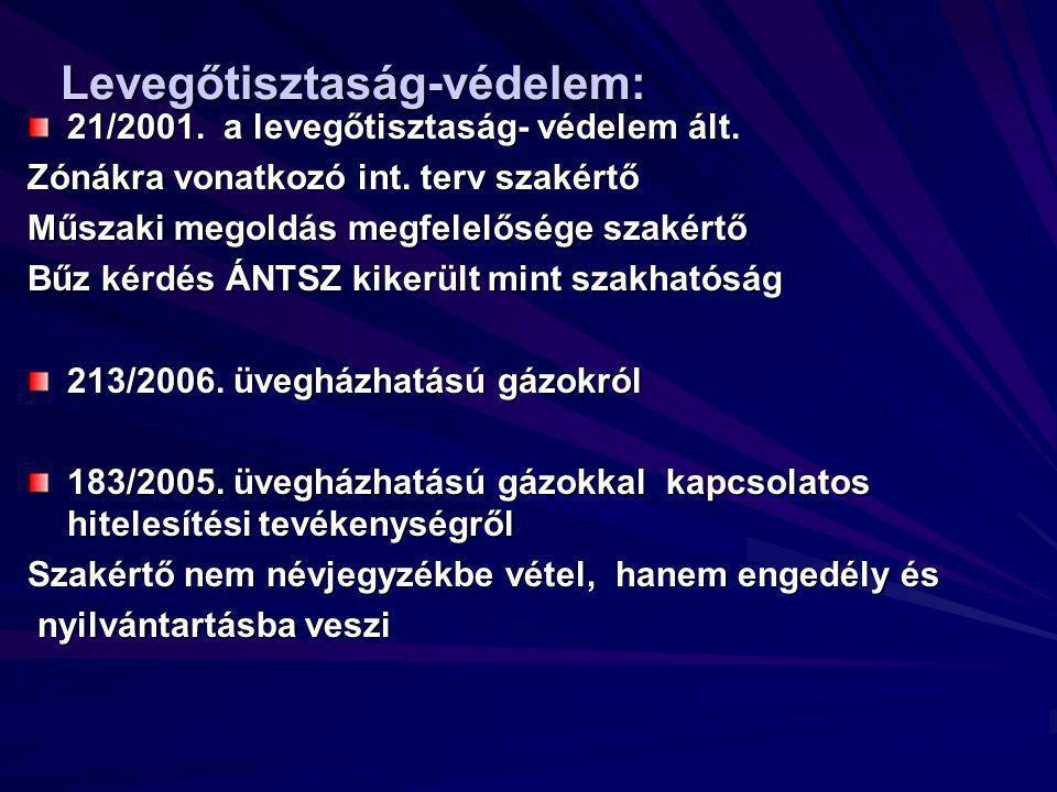 Levegőtisztaság-védelem: 21/2001. a levegőtisztaság- védelem ált.