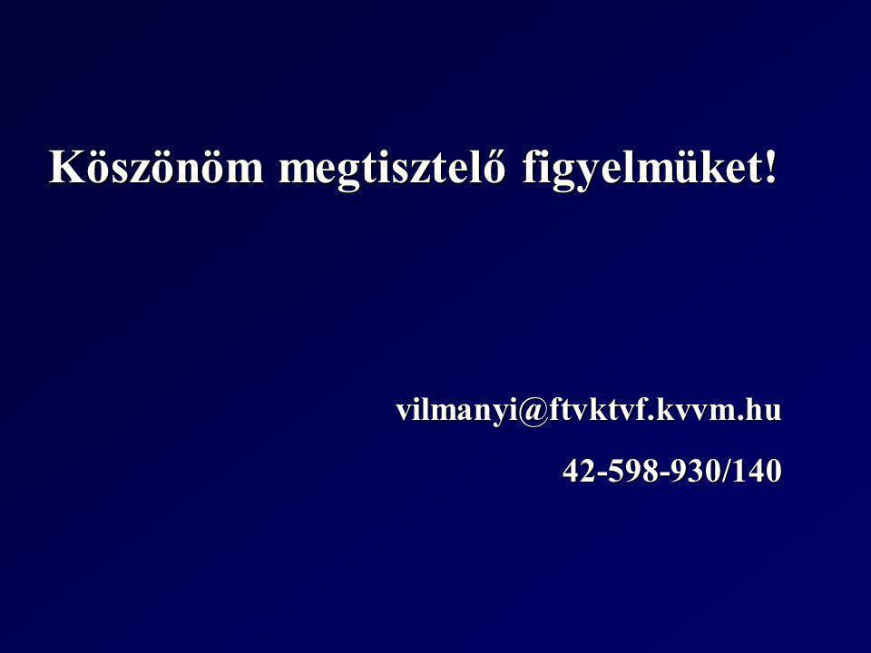 Köszönöm megtisztelő figyelmüket! vilmanyi@ftvktvf.kvvm.hu42-598-930/140