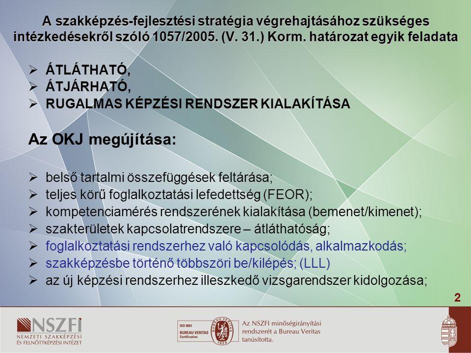 2 A szakképzés-fejlesztési stratégia végrehajtásához szükséges intézkedésekről szóló 1057/2005. (V. 31.) Korm. határozat egyik feladata  ÁTLÁTHATÓ, 