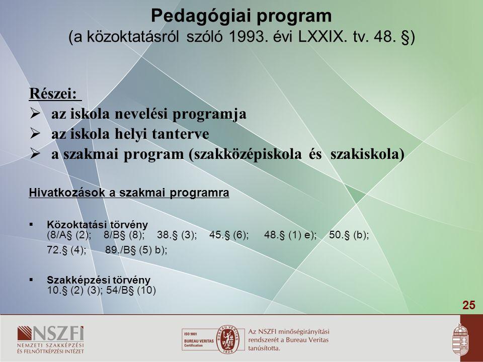 25 Pedagógiai program (a közoktatásról szóló 1993. évi LXXIX. tv. 48. §) Részei:  az iskola nevelési programja  az iskola helyi tanterve  a szakmai