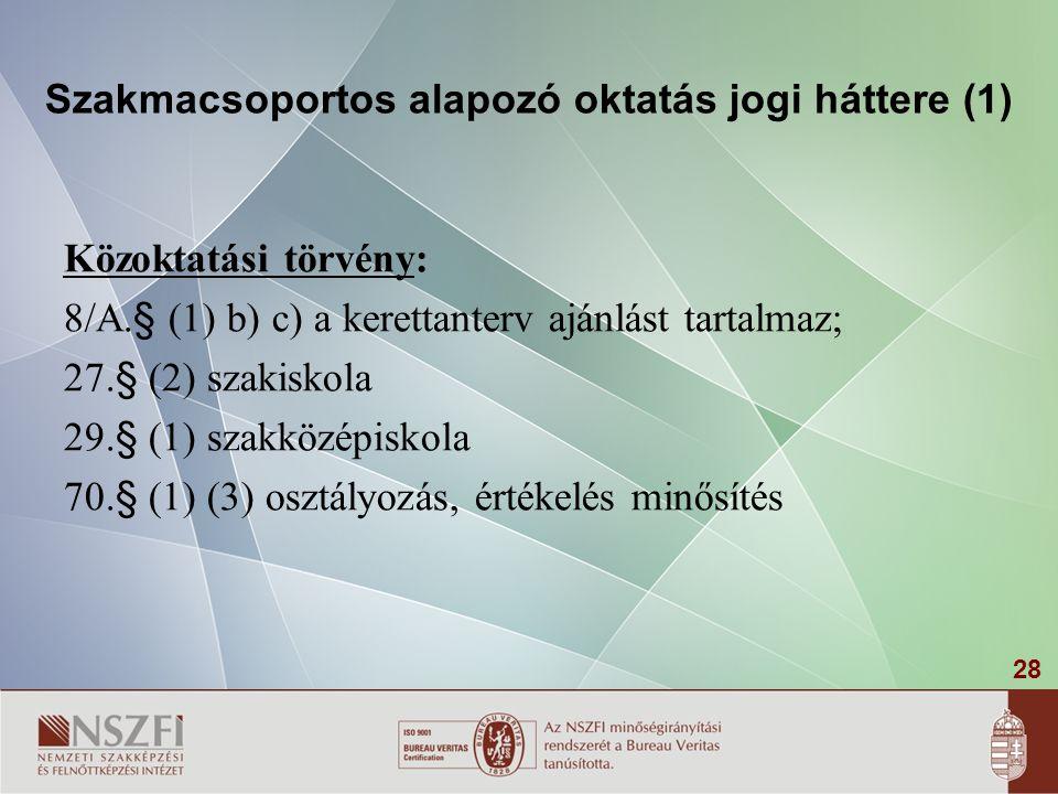 28 Szakmacsoportos alapozó oktatás jogi háttere (1) Közoktatási törvény: 8/A.§ (1) b) c) a kerettanterv ajánlást tartalmaz; 27.§ (2) szakiskola 29.§ (