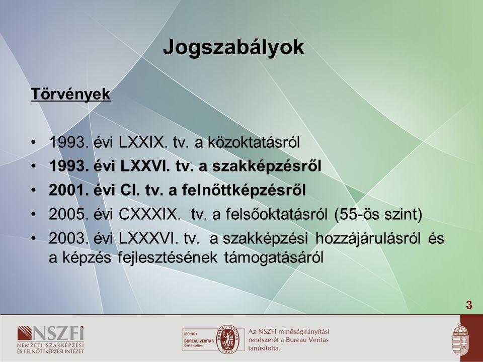 3 Jogszabályok Törvények • 1993. évi LXXIX. tv. a közoktatásról • 1993. évi LXXVI. tv. a szakképzésről • 2001. évi CI. tv. a felnőttképzésről • 2005.