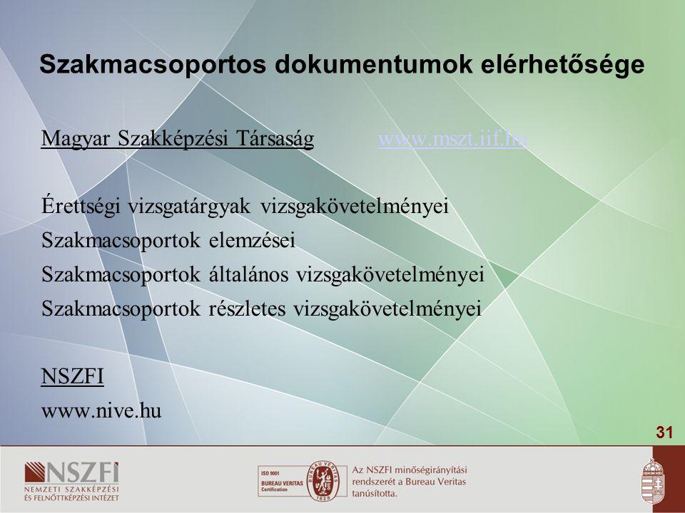 31 Szakmacsoportos dokumentumok elérhetősége Magyar Szakképzési Társaság www.mszt.iif.huwww.mszt.iif.hu Érettségi vizsgatárgyak vizsgakövetelményei Sz