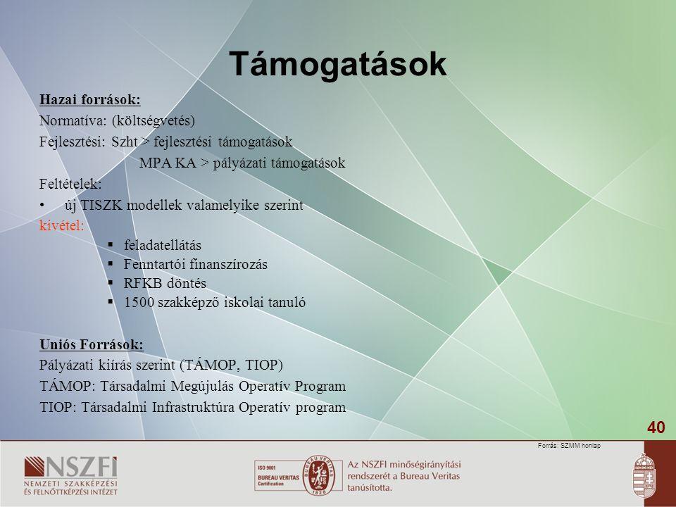 40 Támogatások Hazai források: Normatíva: (költségvetés) Fejlesztési: Szht > fejlesztési támogatások MPA KA > pályázati támogatások Feltételek: •új TISZK modellek valamelyike szerint kivétel:  feladatellátás  Fenntartói finanszírozás  RFKB döntés  1500 szakképző iskolai tanuló Uniós Források: Pályázati kiírás szerint (TÁMOP, TIOP) TÁMOP: Társadalmi Megújulás Operatív Program TIOP: Társadalmi Infrastruktúra Operatív program Forrás: SZMM honlap