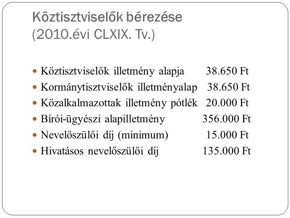 Köztisztviselők bérezése (2010.évi CLXIX.