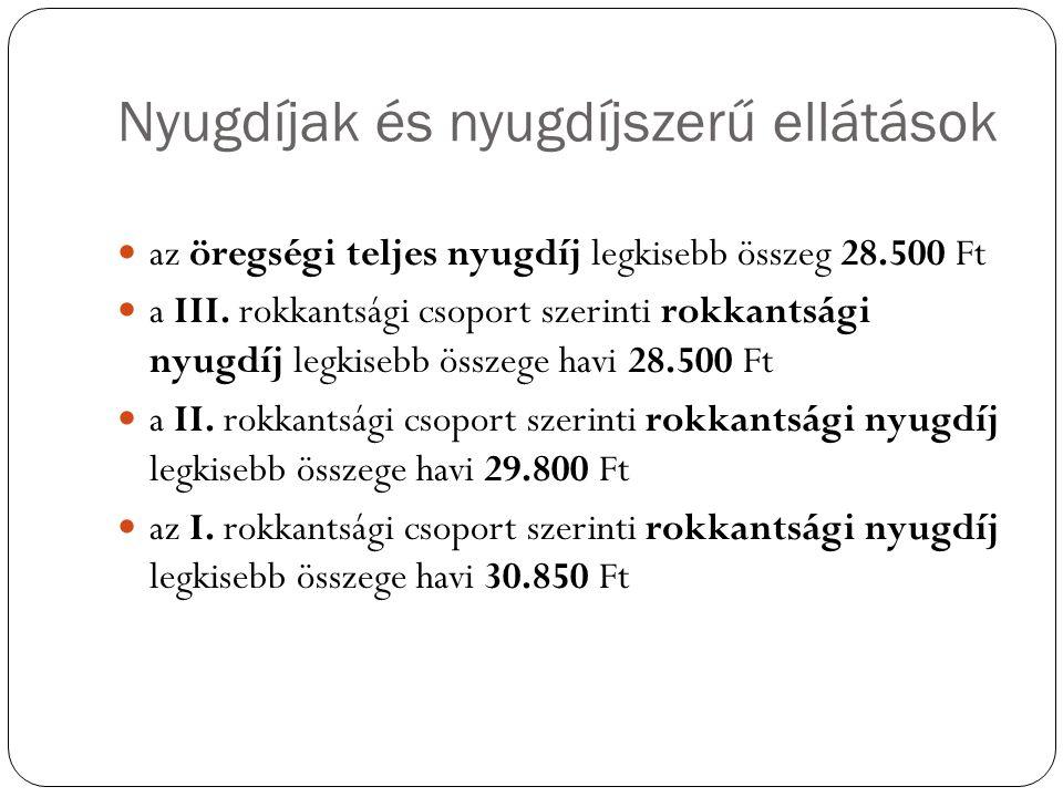 Nyugdíjak és nyugdíjszerű ellátások  az öregségi teljes nyugdíj legkisebb összeg 28.500 Ft  a III.