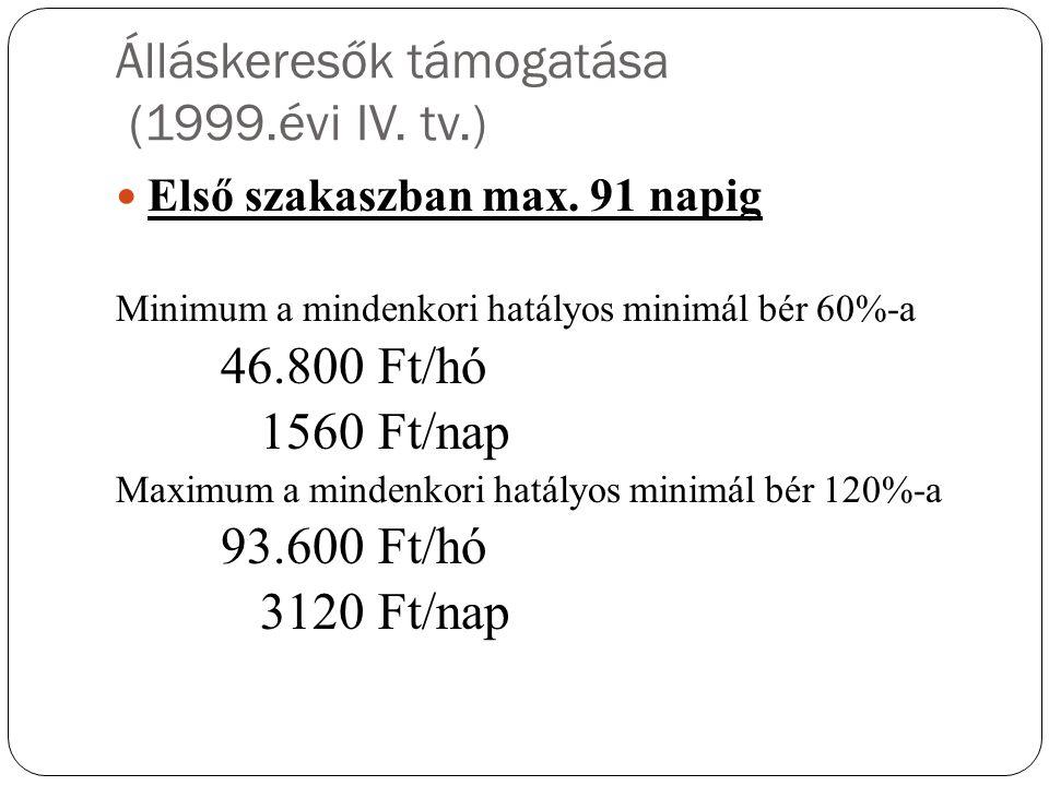 Álláskeresők támogatása (folytatás)  Második szakaszban hátralévő idő max.179 nap jogosultság a hatályos minimál bér 60%-a 46.800 Ft/hó  Álláskeresők segélye: jogosultság a hatályos minimál bér 40%-a 31 200 Ft/hó Keresetpótló juttatás: csak a képzéseken résztvevőknek járó támogatás 48.800Ft-tól 78.000 Ft-ig