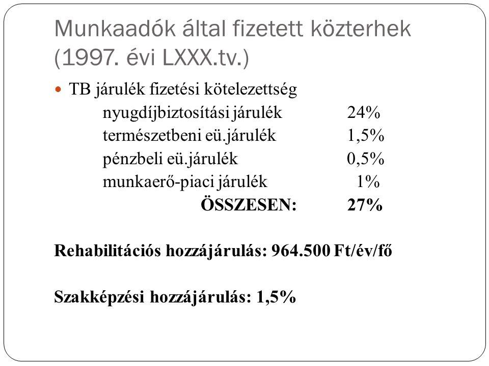 Munkaadók által fizetett közterhek (1997.