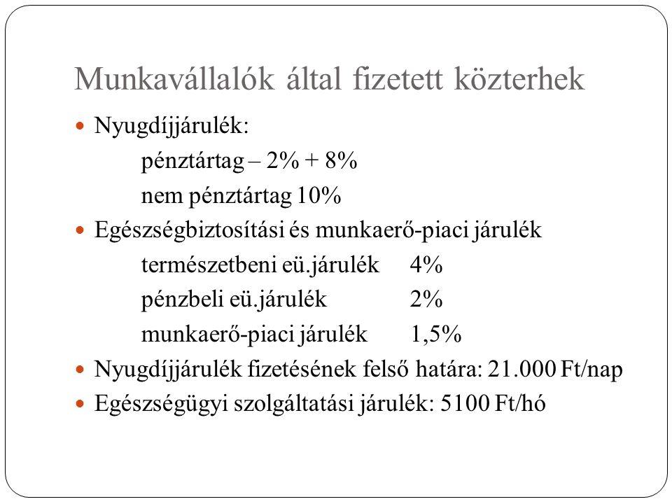 Pénzbeli ellátások és családtámogatás (1997.