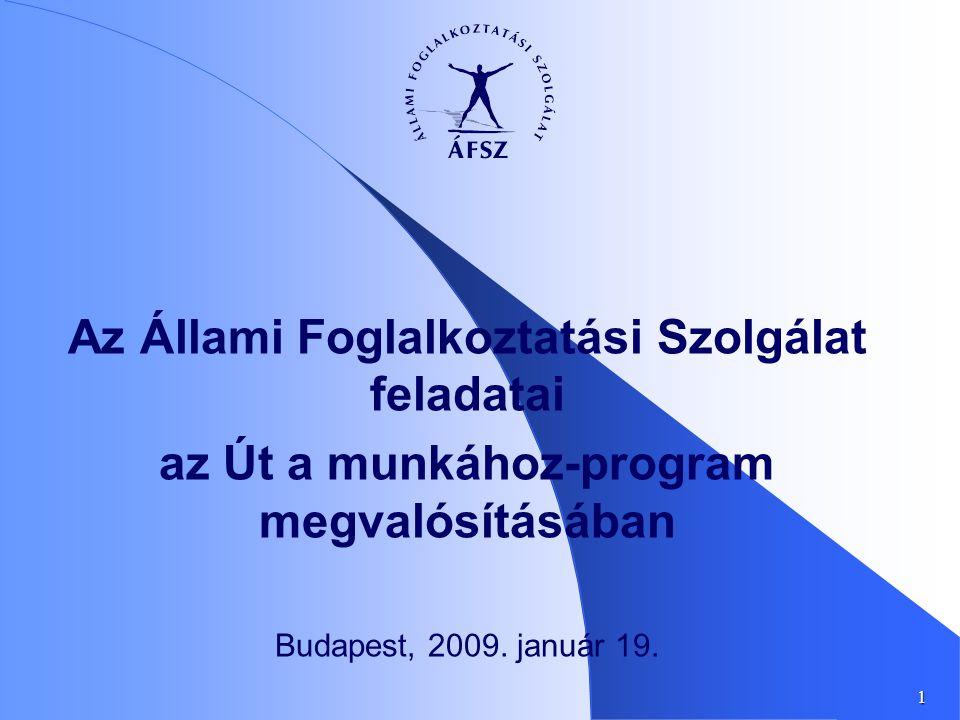 1 Az Állami Foglalkoztatási Szolgálat feladatai az Út a munkához-program megvalósításában Budapest, 2009.