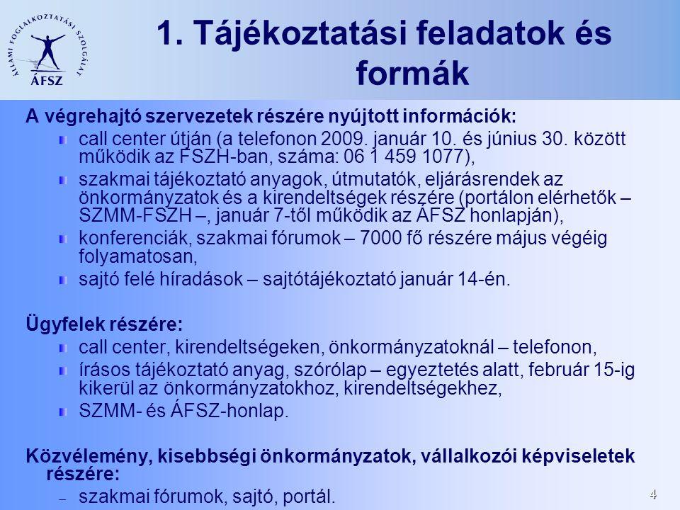 4 1. Tájékoztatási feladatok és formák A végrehajtó szervezetek részére nyújtott információk: call center útján (a telefonon 2009. január 10. és júniu