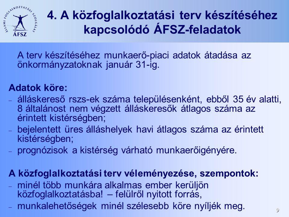 9 4. A közfoglalkoztatási terv készítéséhez kapcsolódó ÁFSZ-feladatok A terv készítéséhez munkaerő-piaci adatok átadása az önkormányzatoknak január 31