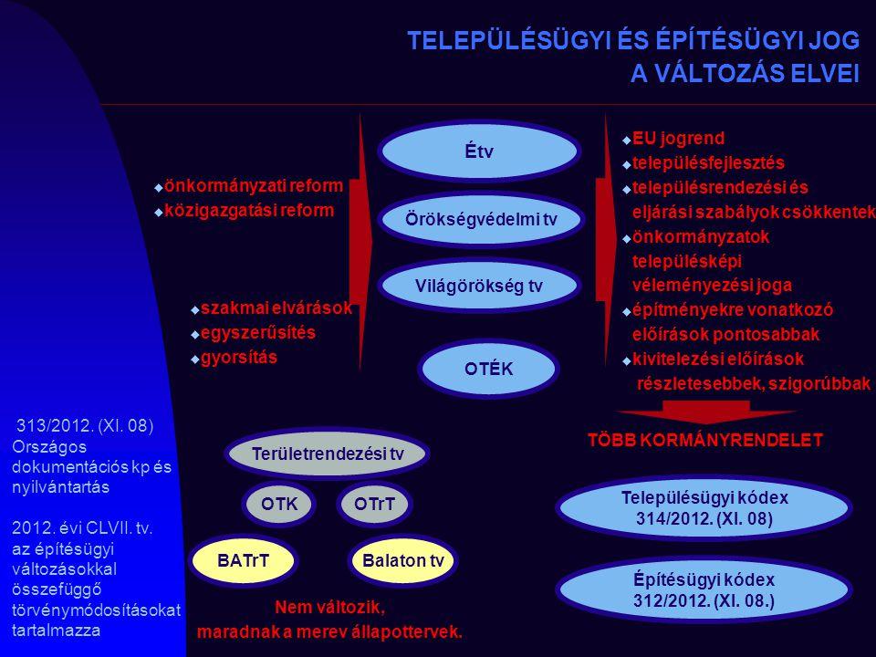 Étv Településügyi kódex 314/2012. (XI. 08) TELEPÜLÉSÜGYI ÉS ÉPÍTÉSÜGYI JOG A VÁLTOZÁS ELVEI  önkormányzati reform  közigazgatási reform OTÉK Örökség