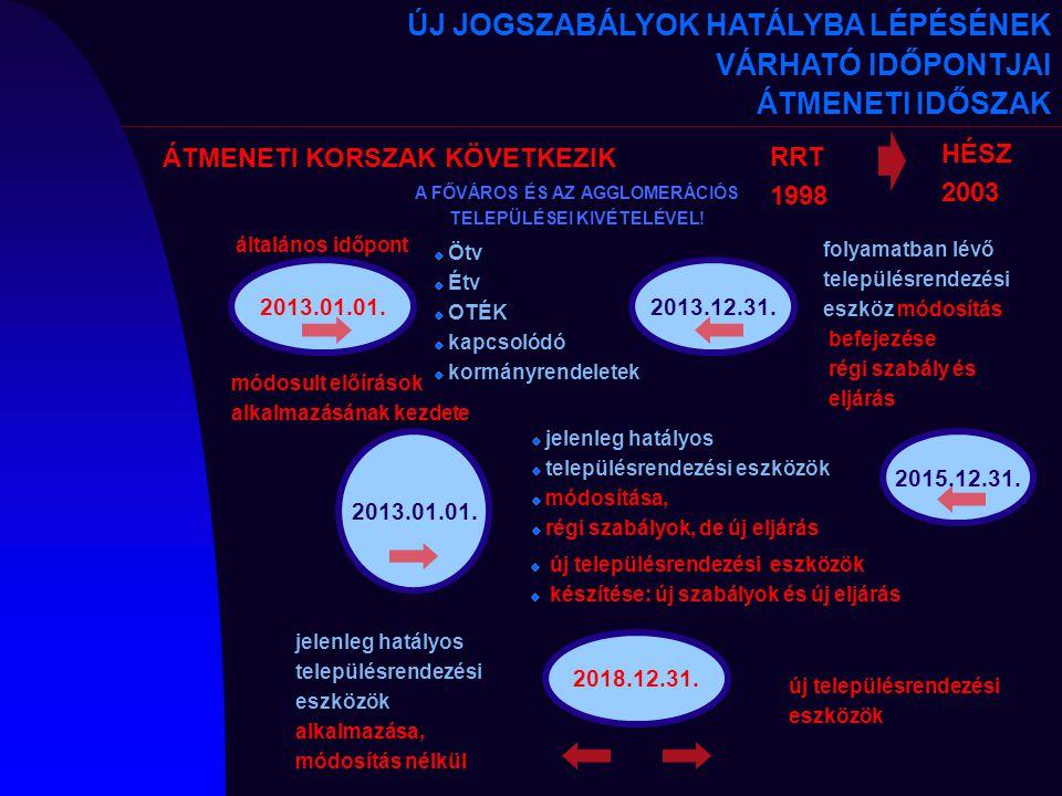 ÁTMENETI KORSZAK KÖVETKEZIK Ötv Étv OTÉK kapcsolódó kormányrendeletek ÚJ JOGSZABÁLYOK HATÁLYBA LÉPÉSÉNEK VÁRHATÓ IDŐPONTJAI ÁTMENETI IDŐSZAK 2013.01.0