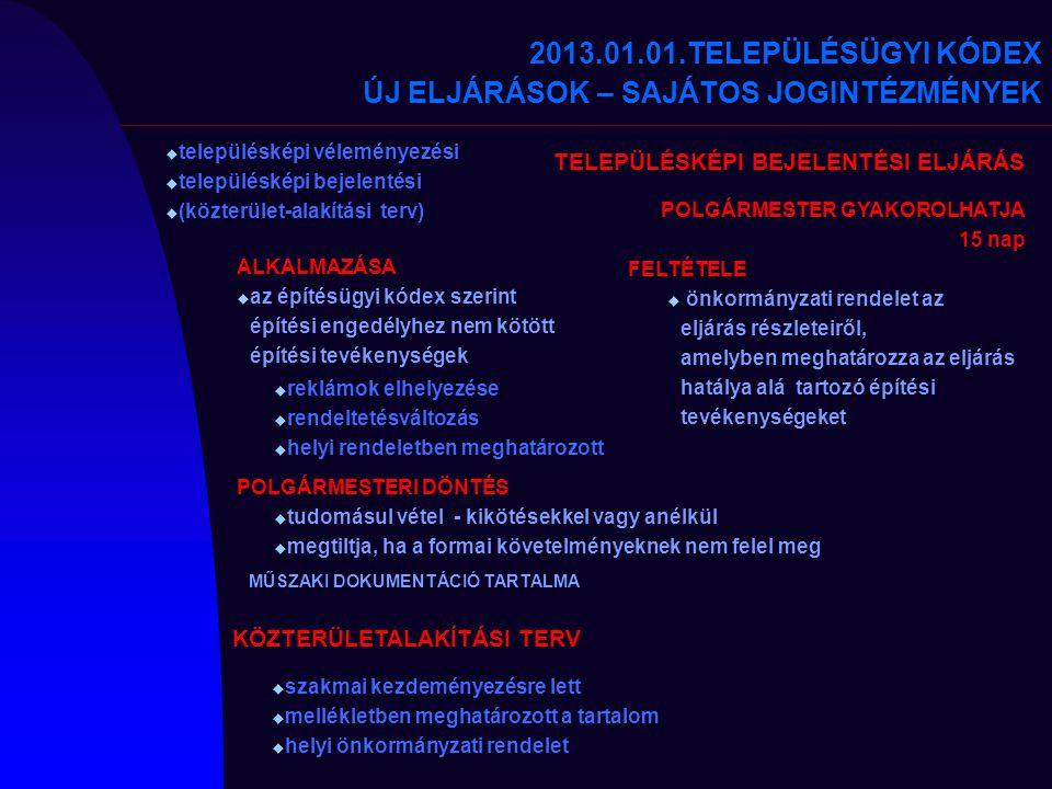  településképi véleményezési  településképi bejelentési  (közterület-alakítási terv) 2013.01.01.TELEPÜLÉSÜGYI KÓDEX ÚJ ELJÁRÁSOK – SAJÁTOS JOGINTÉZ