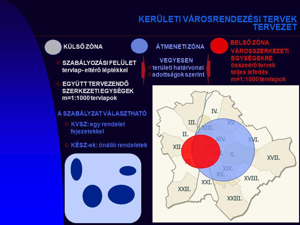 BELSŐ ZÓNA ÁTMENETI ZÓNA KÜLSŐ ZÓNA VÁROSSZERKEZETI EGYSÉGEKRE összeérő tervek teljes lefedés m=1:1000 tervlapok VEGYESEN  területi határvonal  adot