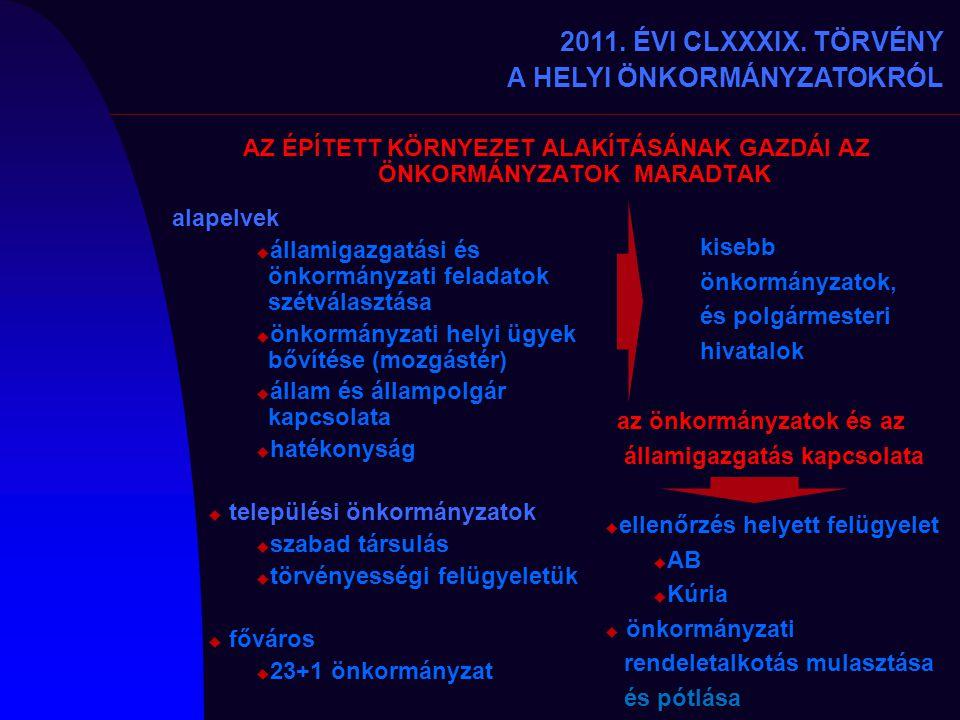 2011. ÉVI CLXXXIX. TÖRVÉNY A HELYI ÖNKORMÁNYZATOKRÓL alapelvek  államigazgatási és önkormányzati feladatok szétválasztása  önkormányzati helyi ügyek