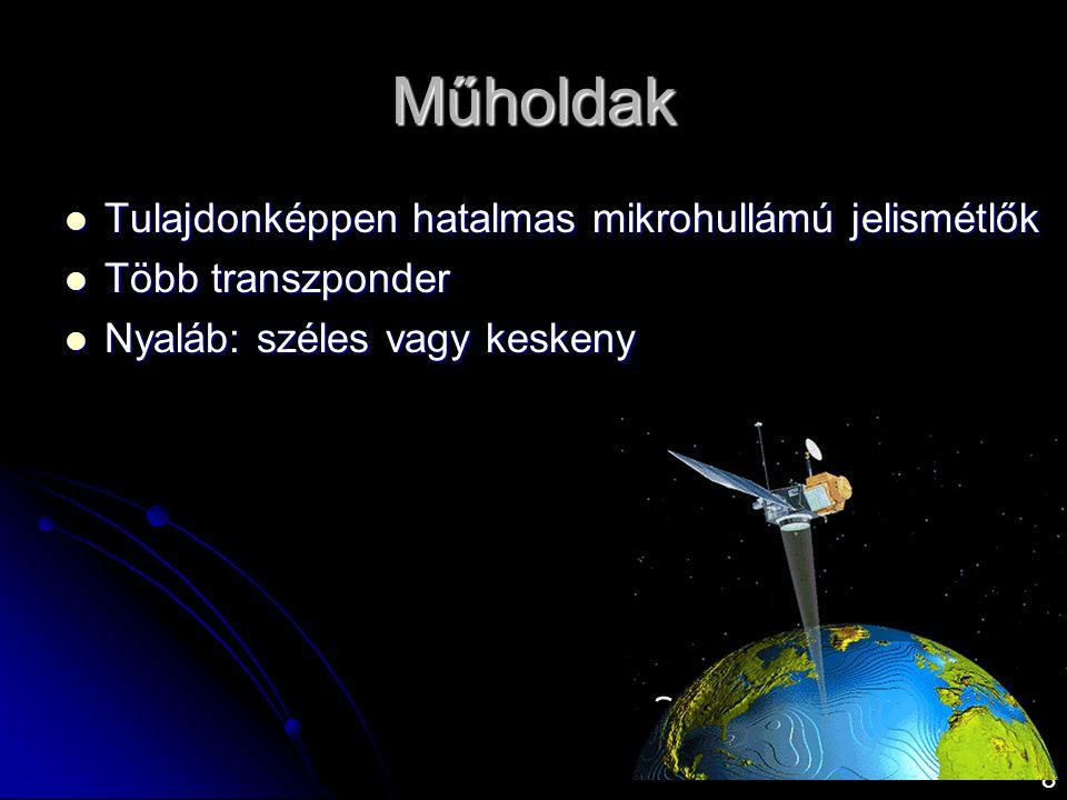 Műholdak  Tulajdonképpen hatalmas mikrohullámú jelismétlők  Több transzponder  Nyaláb: széles vagy keskeny 8