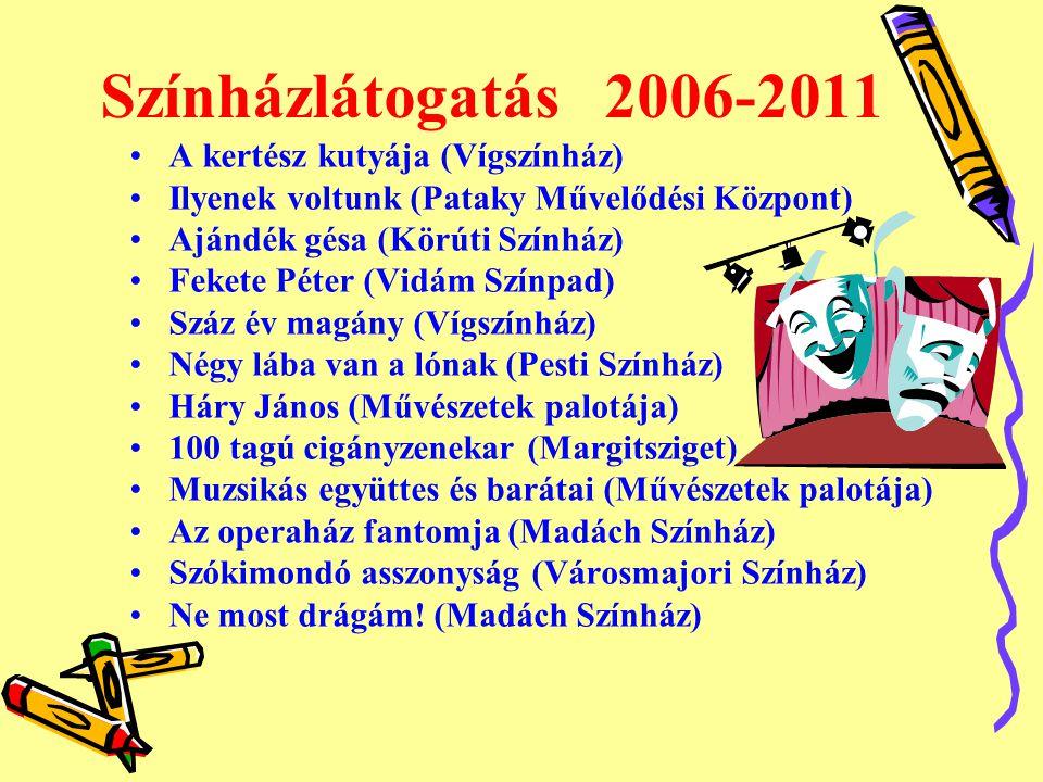 Színházlátogatás 2006-2011 •A kertész kutyája (Vígszínház) •Ilyenek voltunk (Pataky Művelődési Központ) •Ajándék gésa (Körúti Színház) •Fekete Péter (
