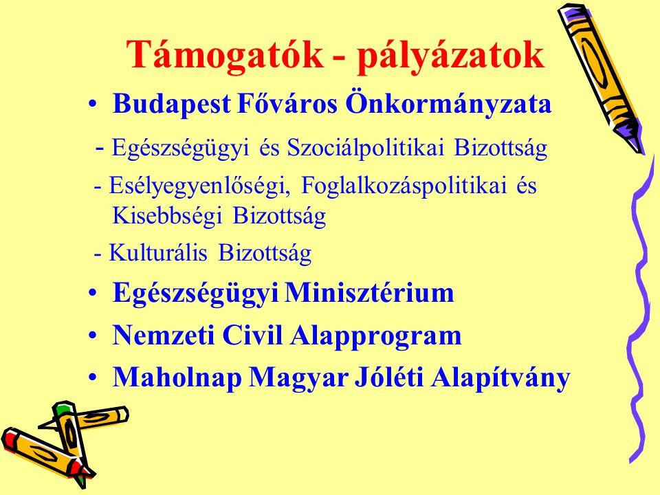 Támogatók - pályázatok •Budapest Főváros Önkormányzata - Egészségügyi és Szociálpolitikai Bizottság - Esélyegyenlőségi, Foglalkozáspolitikai és Kisebb