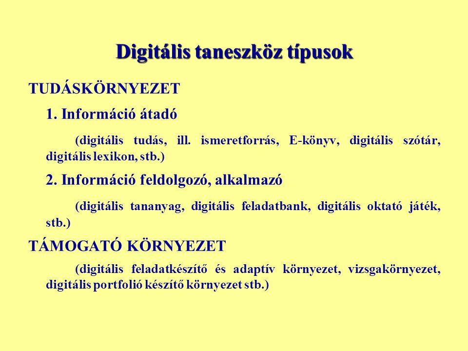 Digitális taneszköz típusok TUDÁSKÖRNYEZET 1. Információ átadó (digitális tudás, ill. ismeretforrás, E-könyv, digitális szótár, digitális lexikon, stb