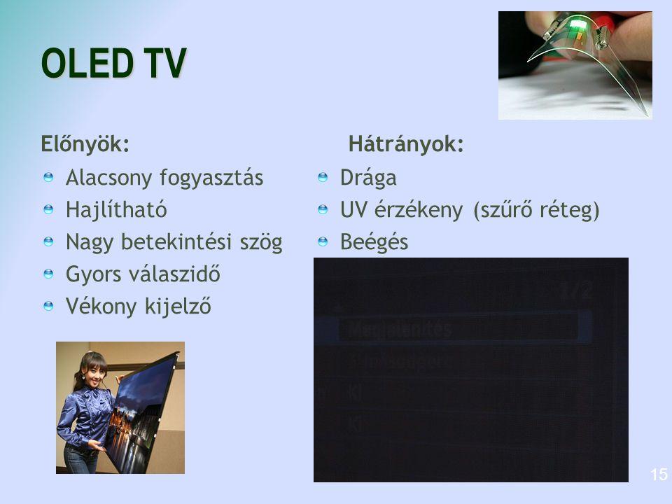 OLED TV Előnyök: Alacsony fogyasztás Hajlítható Nagy betekintési szög Gyors válaszidő Vékony kijelző Hátrányok: Drága UV érzékeny (szűrő réteg) Beégés