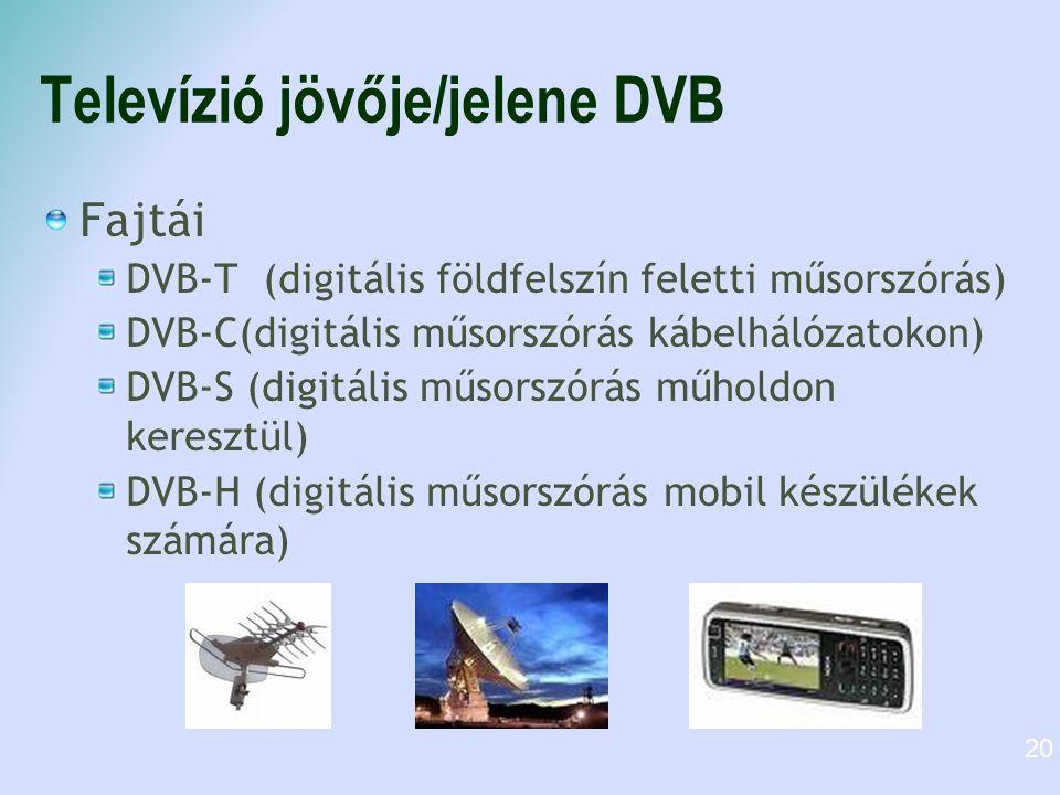 Televízió jövője/jelene DVB Fajtái DVB-T (digitális földfelszín feletti műsorszórás) DVB-C(digitális műsorszórás kábelhálózatokon) DVB-S (digitális műsorszórás műholdon keresztül) DVB-H (digitális műsorszórás mobil készülékek számára) 20