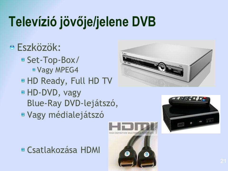 Televízió jövője/jelene DVB Eszközök: Set-Top-Box/ Vagy MPEG4 HD Ready, Full HD TV HD-DVD, vagy Blue-Ray DVD-lejátszó, Vagy médialejátszó Csatlakozása HDMI 21