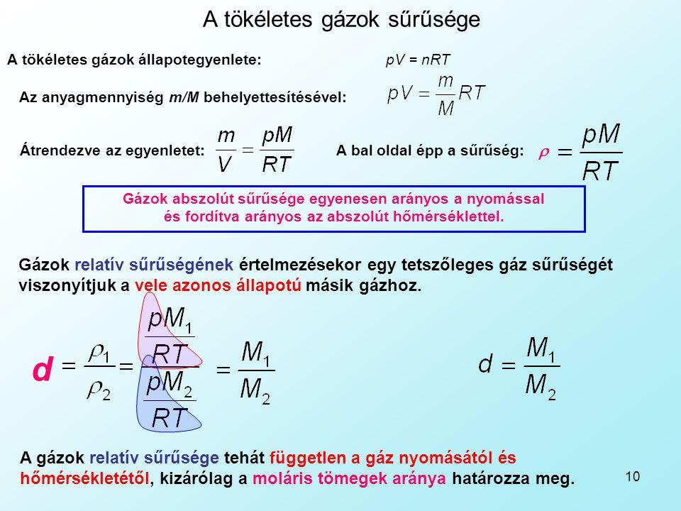 10 A tökéletes gázok sűrűsége A tökéletes gázok állapotegyenlete: pV = nRT Gázok relatív sűrűségének értelmezésekor egy tetszőleges gáz sűrűségét viszonyítjuk a vele azonos állapotú másik gázhoz.