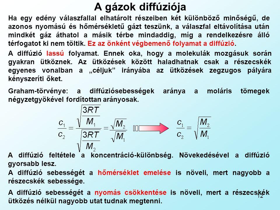 12 A gázok diffúziója A diffúzió lassú folyamat. Ennek oka, hogy a molekulák mozgásuk során gyakran ütköznek. Az ütközések között haladhatnak csak a r