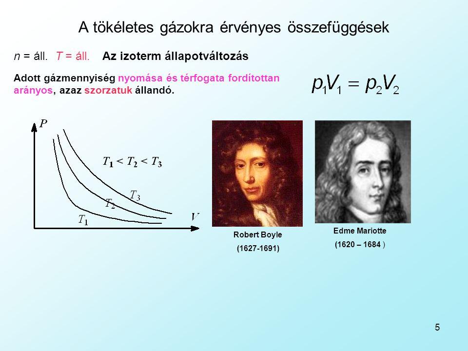 5 A tökéletes gázokra érvényes összefüggések n = áll. T = áll.Az izoterm állapotváltozás Adott gázmennyiség nyomása és térfogata fordítottan arányos,