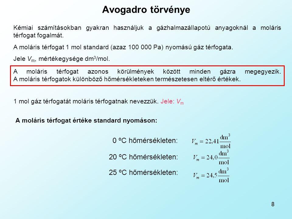 8 Avogadro törvénye Kémiai számításokban gyakran használjuk a gázhalmazállapotú anyagoknál a moláris térfogat fogalmát. A moláris térfogat 1 mol stand