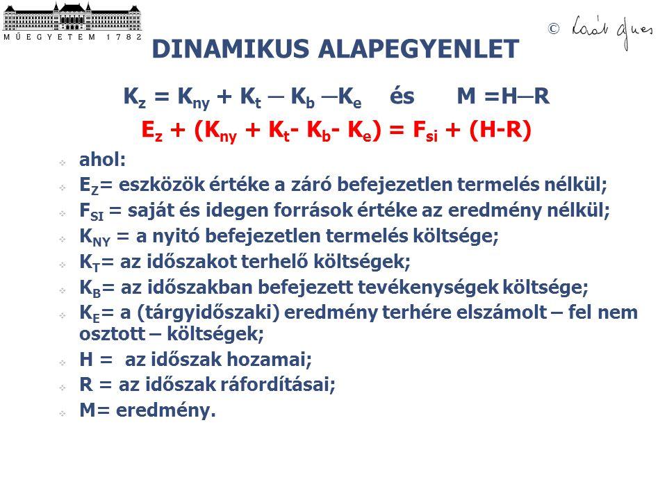 © DINAMIKUS ALAPEGYENLET K z = K ny + K t ─ K b ─ K e és M =H ─ R E z + (K ny + K t - K b - K e ) = F si + (H-R)  ahol:  E Z = eszközök értéke a zár