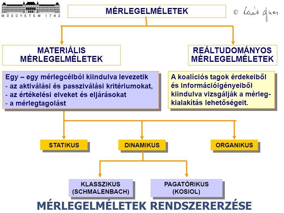 © MÉRLEGELMÉLETEK RENDSZERERZÉSE MÉRLEGELMÉLETEK MATERIÁLIS MÉRLEGELMÉLETEK REÁLTUDOMÁNYOS MÉRLEGELMÉLETEK A koalíciós tagok érdekeiből és információi