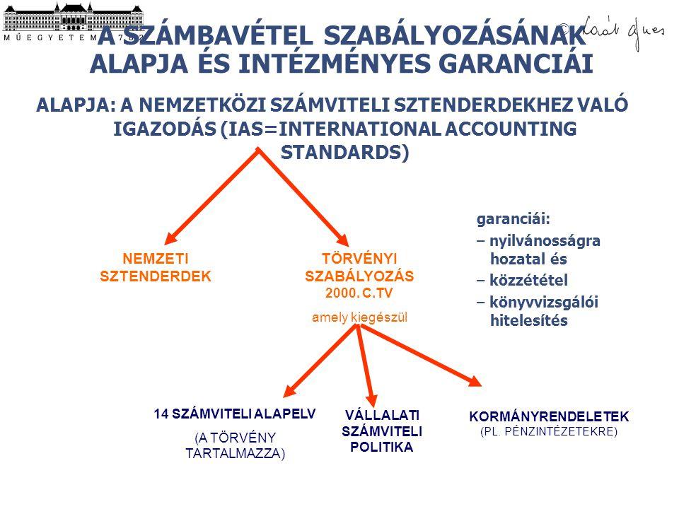 © A SZÁMBAVÉTEL SZABÁLYOZÁSÁNAK ALAPJA ÉS INTÉZMÉNYES GARANCIÁI ALAPJA: A NEMZETKÖZI SZÁMVITELI SZTENDERDEKHEZ VALÓ IGAZODÁS (IAS=INTERNATIONAL ACCOUN