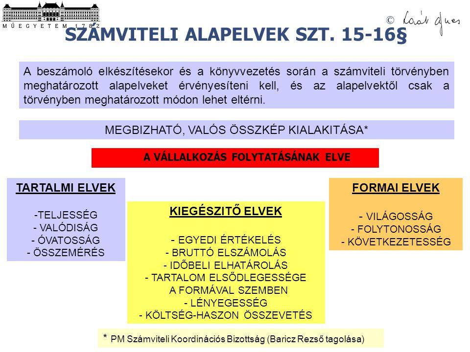 © SZÁMVITELI ALAPELVEK SZT. 15-16§ * PM Számviteli Koordinációs Bizottság (Baricz Rezső tagolása) A beszámoló elkészítésekor és a könyvvezetés során a