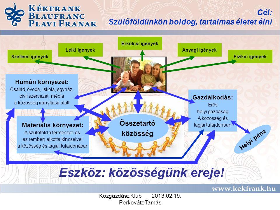 Közgazdász Klub 2013.02.19.Perkovátz Tamás Erkölcsi igények Eszköz: közösségünk ereje.