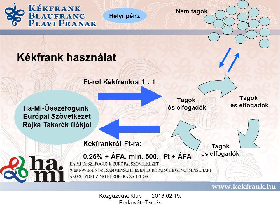 Közgazdász Klub 2013.02.19. Perkovátz Tamás Kékfrank használat Ha-Mi-Összefogunk Európai Szövetkezet Rajka Takarék fiókjai Tagok és elfogadók Tagok és