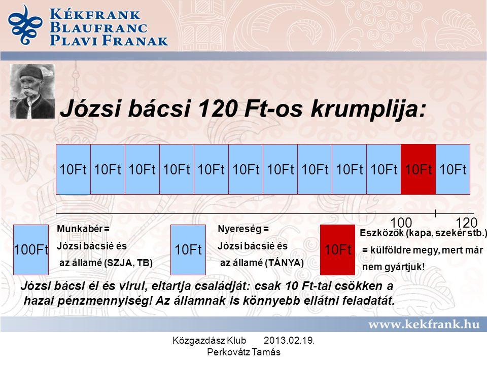 Közgazdász Klub 2013.02.19. Perkovátz Tamás Józsi bácsi 120 Ft-os krumplija: 10Ft 100Ft10Ft 100120 Munkabér = Józsi bácsié és az államé (SZJA, TB) Nye